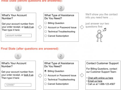 Customer Support Applications - UX / IxD / IA example